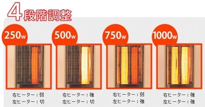 室温に合わせて細かな温度調節可能な機能搭載