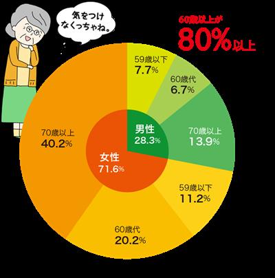 シャープ振り込め詐欺被害者.png