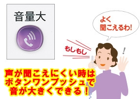 シャープ聞こえる音量ボタン.jpg