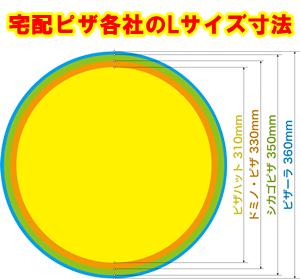 ビタントニオメジャーな宅配ピザのLサイズ比較.png