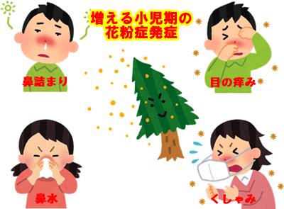子供の花粉症発症数が増加傾向に.png