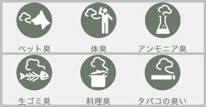 Panasonicニオイセンサー.jpg