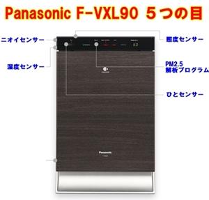 Panasonic5つの目.jpg