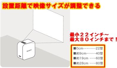 SONY投射距離と映像サイズ.jpg