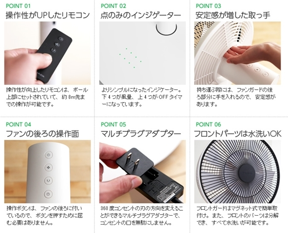 GreenFan JAPANの特徴